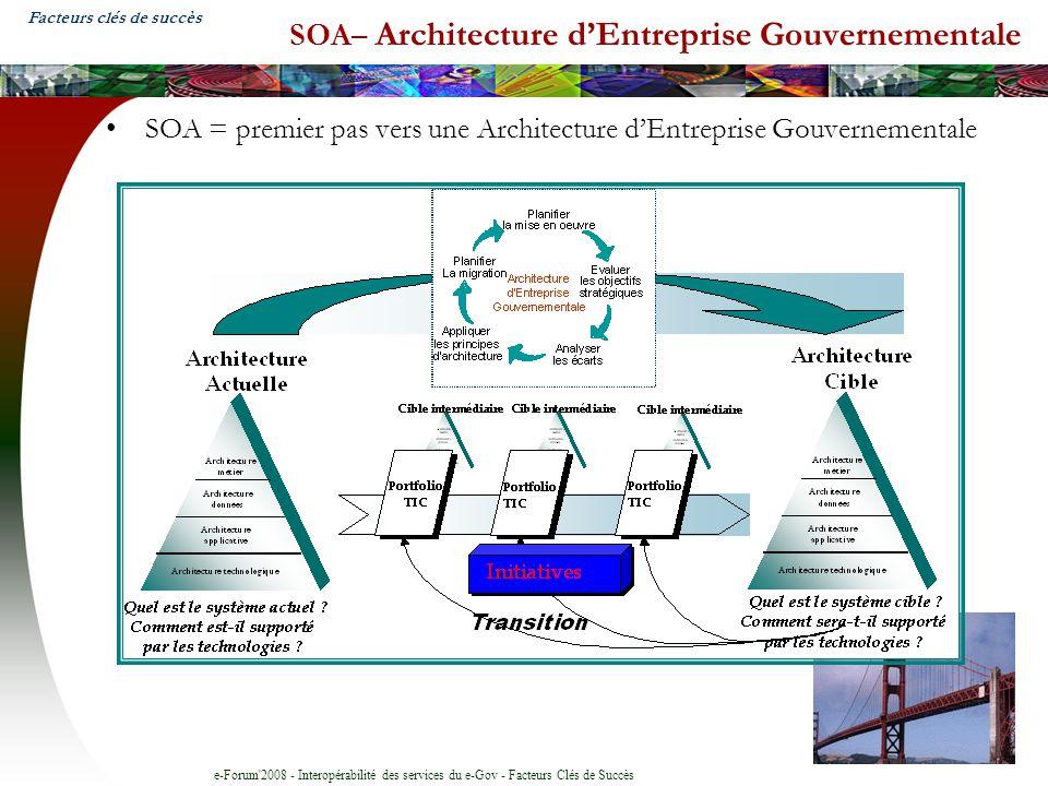 e-Forum 2008 - Interopérabilité des services du e-Gov - Facteurs Clés de Succès SOA– Architecture dEntreprise Gouvernementale SOA = premier pas vers une Architecture dEntreprise Gouvernementale Facteurs clés de succès