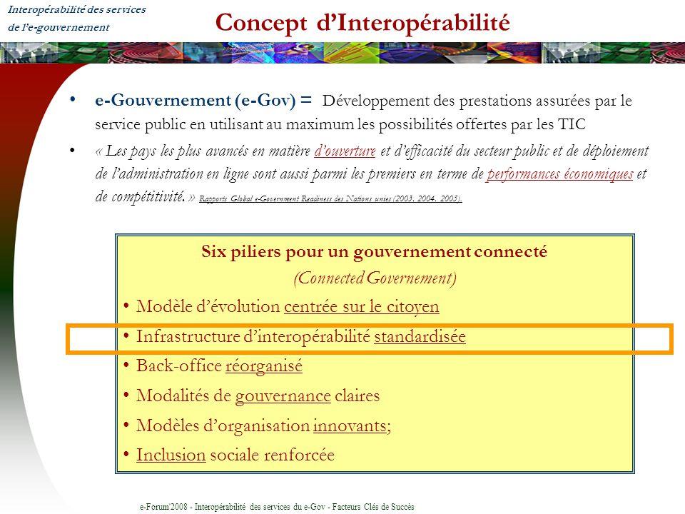 e-Forum 2008 - Interopérabilité des services du e-Gov - Facteurs Clés de Succès Concept dInteropérabilité e-Gouvernement (e-Gov) = Développement des prestations assurées par le service public en utilisant au maximum les possibilités offertes par les TIC « Les pays les plus avancés en matière douverture et defficacité du secteur public et de déploiement de ladministration en ligne sont aussi parmi les premiers en terme de performances économiques et de compétitivité.