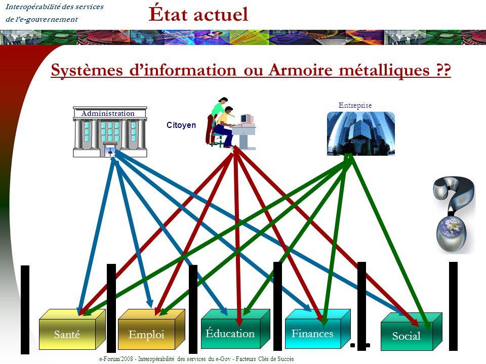 e-Forum'2008 - Interopérabilité des services du e-Gov - Facteurs Clés de Succès État actuel Systèmes dinformation ou Armoire métalliques ?? Emploi Édu