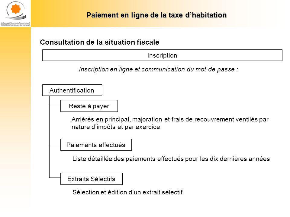 Paiement en ligne de la taxe dhabitation Consultation en ligne de la situation fiscale