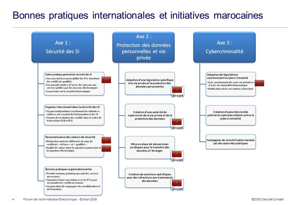 ©2008 Deloitte Conseil Forum de lAdministration Electronique - Edition 2008 Bonnes pratiques internationales issues du benchmarking 4 Bonnes pratiques