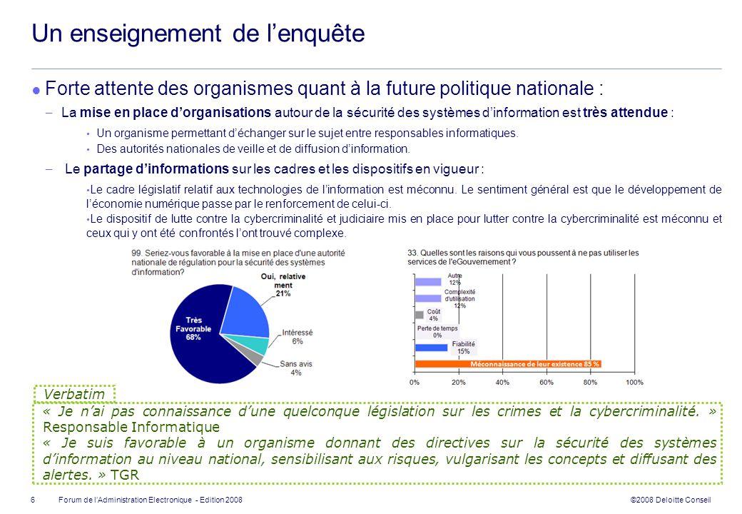©2008 Deloitte Conseil Forum de lAdministration Electronique - Edition 2008 Un enseignement de lenquête Forte attente des organismes quant à la future