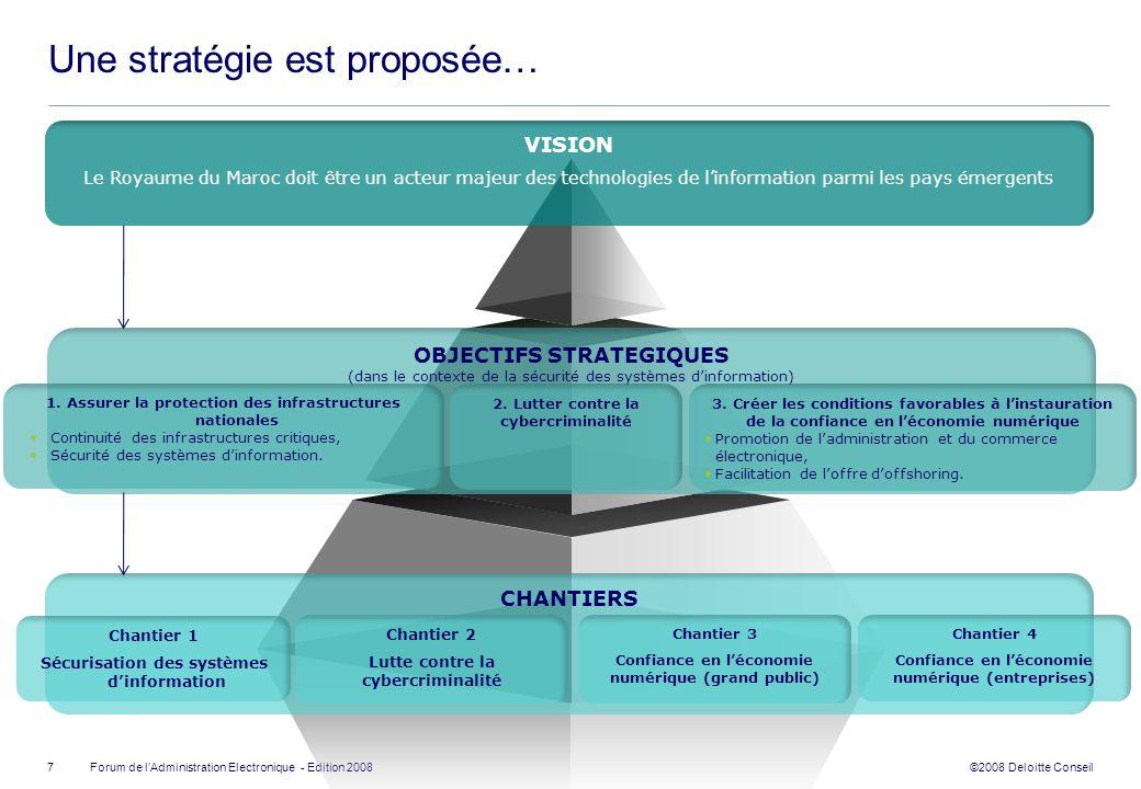 ©2008 Deloitte Conseil Forum de lAdministration Electronique - Edition 2008 Une stratégie est proposée… VISION Le Royaume du Maroc doit être un acteur majeur des technologies de linformation parmi les pays émergents OBJECTIFS STRATEGIQUES (dans le contexte de la sécurité des systèmes dinformation) 1.
