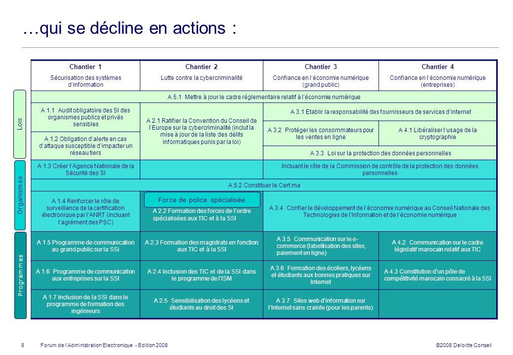 ©2008 Deloitte Conseil Forum de lAdministration Electronique - Edition 2008 Chantier 1 Sécurisation des systèmes dinformation Chantier 2 Lutte contre