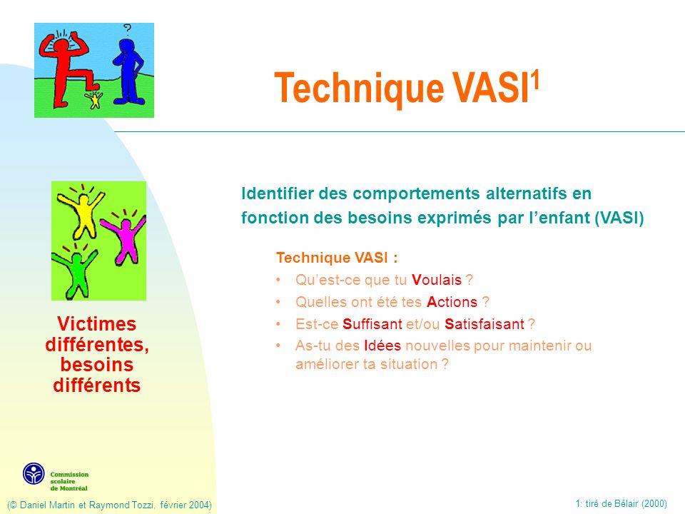(© Daniel Martin et Raymond Tozzi, février 2004) Technique VASI 1 Identifier des comportements alternatifs en fonction des besoins exprimés par lenfant (VASI) Technique VASI : Quest-ce que tu Voulais .
