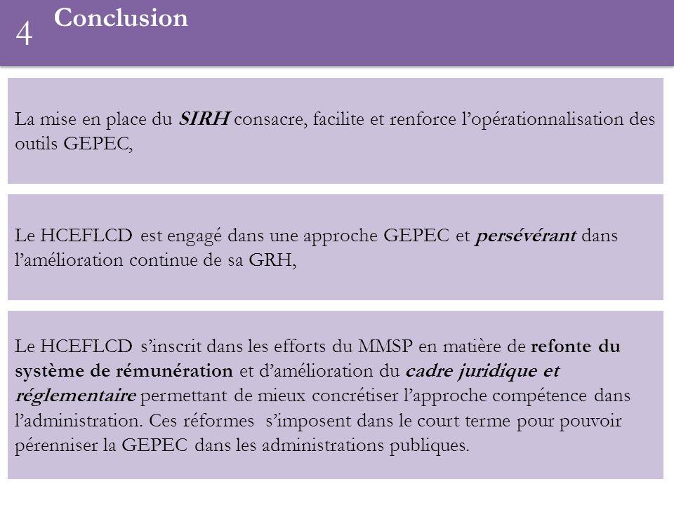 Conclusion 4 Le HCEFLCD sinscrit dans les efforts du MMSP en matière de refonte du système de rémunération et damélioration du cadre juridique et réglementaire permettant de mieux concrétiser lapproche compétence dans ladministration.