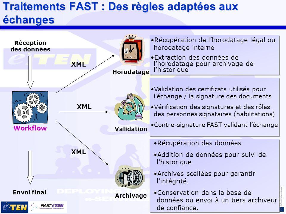 Domaines applicatifs Le Ministère de l Education Nationale.Le Ministère de l Education Nationale.