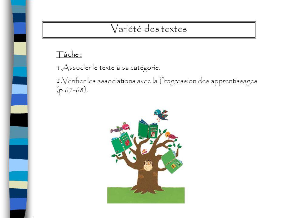 Variété des textes Tâche : 1.Associer le texte à sa catégorie. 2.Vérifier les associations avec la Progression des apprentissages (p.67-68).