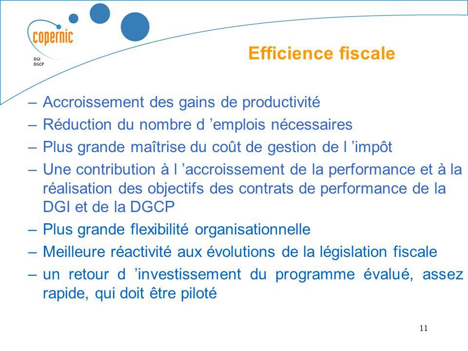 11 Efficience fiscale –Accroissement des gains de productivité –Réduction du nombre d emplois nécessaires –Plus grande maîtrise du coût de gestion de
