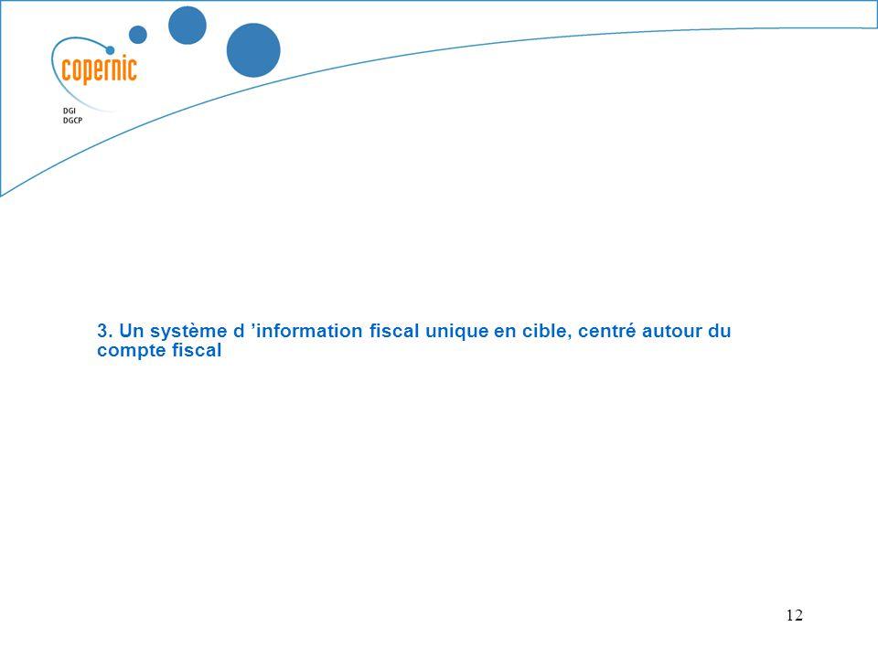 12 3. Un système d information fiscal unique en cible, centré autour du compte fiscal