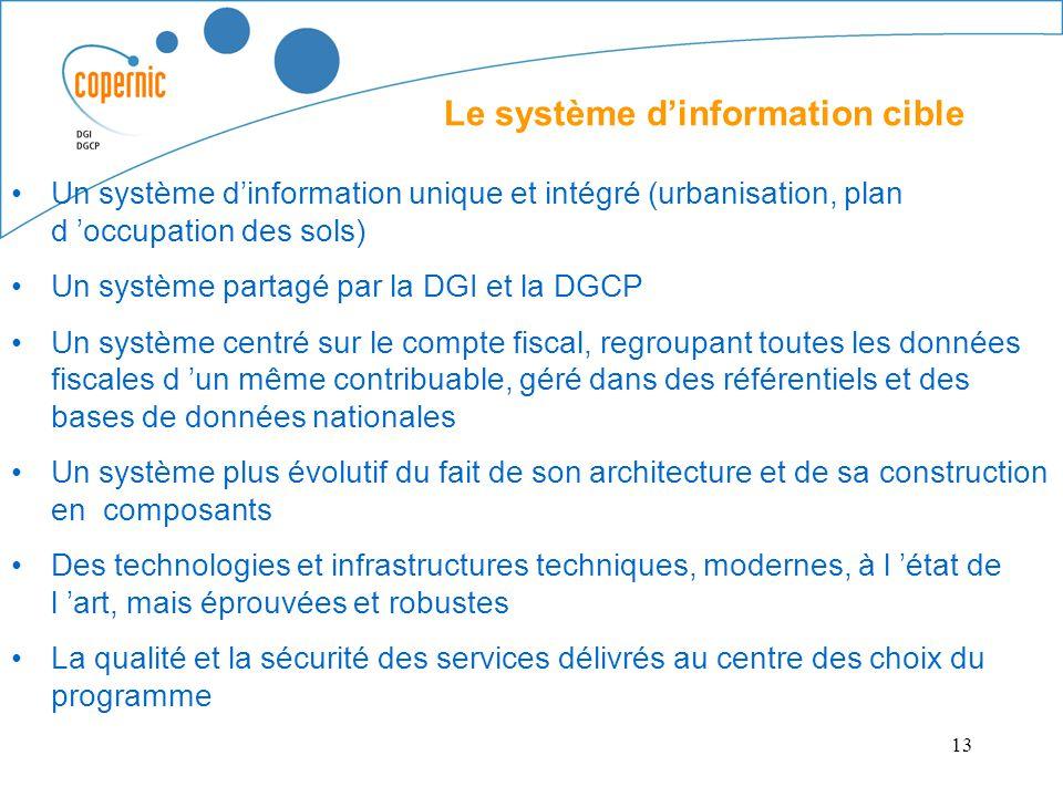 13 Un système dinformation unique et intégré (urbanisation, plan d occupation des sols) Un système partagé par la DGI et la DGCP Un système centré sur