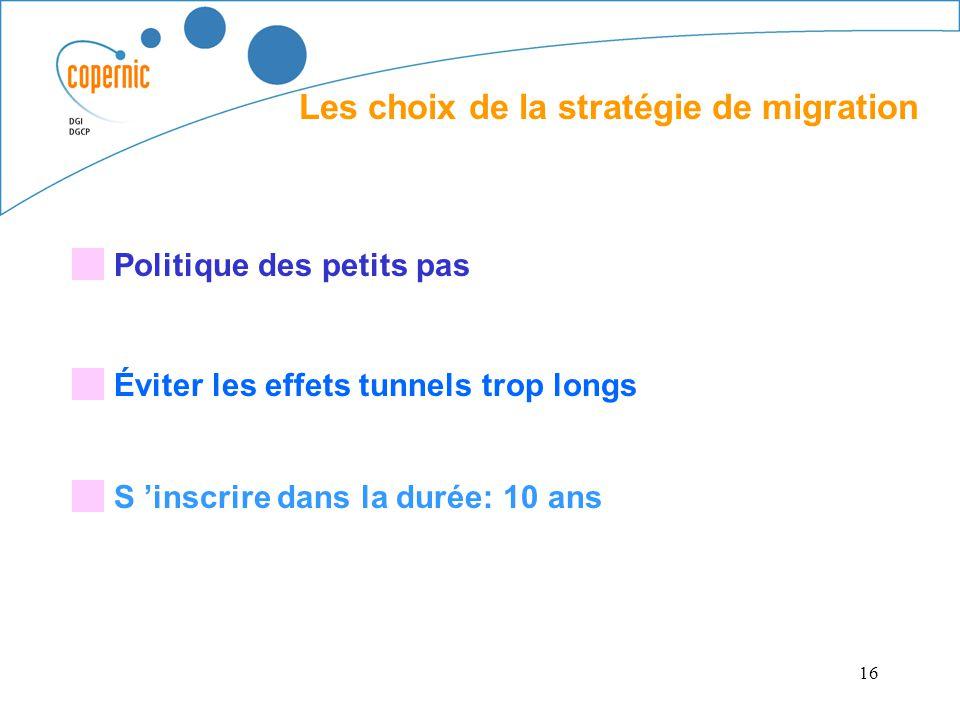 16 Politique des petits pas Éviter les effets tunnels trop longs S inscrire dans la durée: 10 ans Les choix de la stratégie de migration