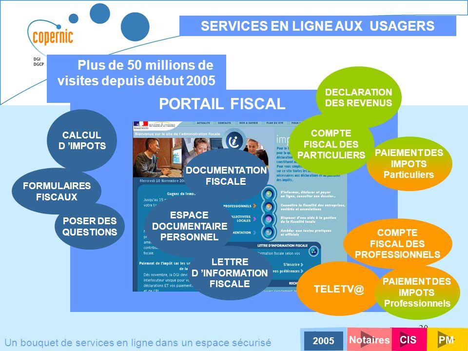 20 Plus de 50 millions de visites depuis début 2005 Un bouquet de services en ligne dans un espace sécurisé FORMULAIRES FISCAUX DECLARATION DES REVENU