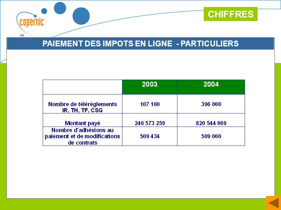 29 PAIEMENT DES IMPOTS EN LIGNE - PARTICULIERS CHIFFRES
