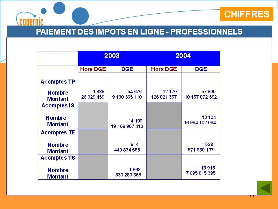 33 PAIEMENT DES IMPOTS EN LIGNE - PROFESSIONNELS CHIFFRES
