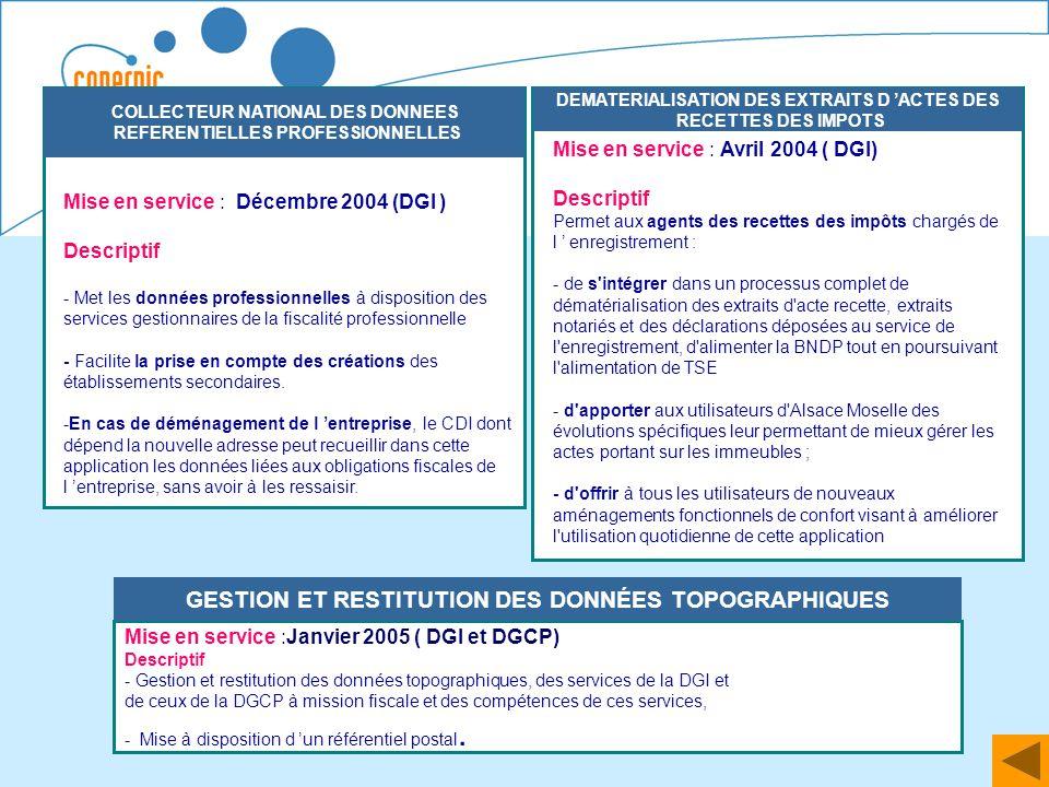 56 DEMATERIALISATION DES EXTRAITS D ACTES DES RECETTES DES IMPOTS Mise en service : Avril 2004 ( DGI) Descriptif Permet aux agents des recettes des im