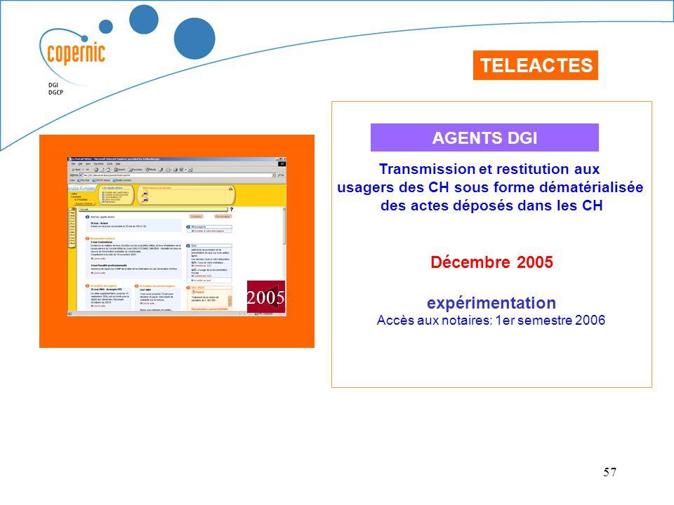 57 TELEACTES Transmission et restitution aux usagers des CH sous forme dématérialisée des actes déposés dans les CH Décembre 2005 expérimentation Accè