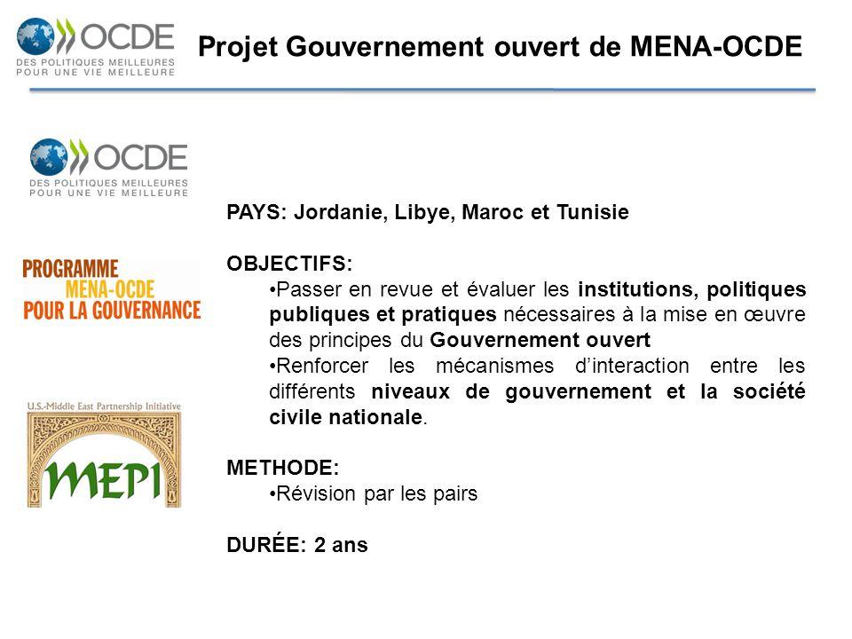 PAYS: Jordanie, Libye, Maroc et Tunisie OBJECTIFS: Passer en revue et évaluer les institutions, politiques publiques et pratiques nécessaires à la mis