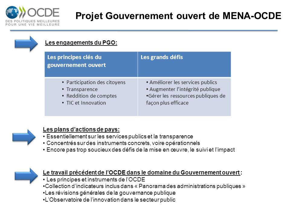 Les engagements du PGO: Les principes clés du gouvernement ouvert Les grands défis Participation des citoyens Transparence Reddition de comptes TIC et