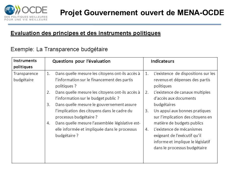 Evaluation des principes et des instruments politiques Exemple: La Transparence budgétaire Instruments politiques Questions pour lévaluationIndicateur