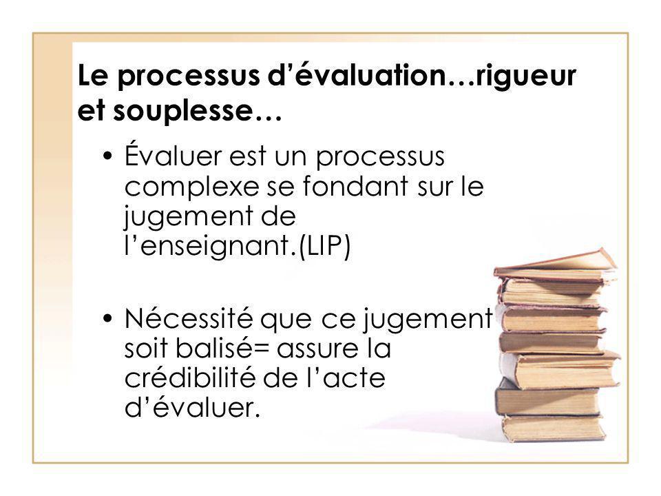 Le processus dévaluation…rigueur et souplesse… Évaluer est un processus complexe se fondant sur le jugement de lenseignant.(LIP) Nécessité que ce juge