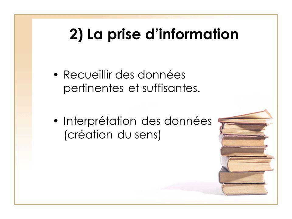 2) La prise dinformation Recueillir des données pertinentes et suffisantes. Interprétation des données (création du sens)