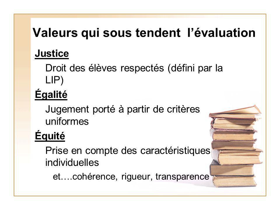 Valeurs qui sous tendent lévaluation Justice Droit des élèves respectés (défini par la LIP) Égalité Jugement porté à partir de critères uniformes Équi