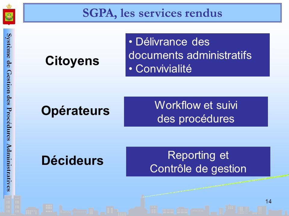Système de Gestion des Procédures Administratives 14 Workflow et suivi des procédures Reporting et Contrôle de gestion Délivrance des documents admini