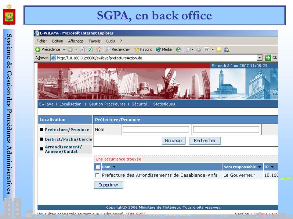 Système de Gestion des Procédures Administratives 15 SGPA, en back office