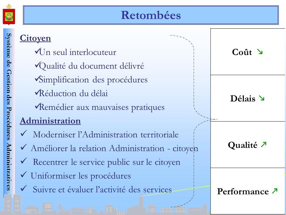 Système de Gestion des Procédures Administratives 21 Citoyen Un seul interlocuteur Qualité du document délivré Simplification des procédures Réduction