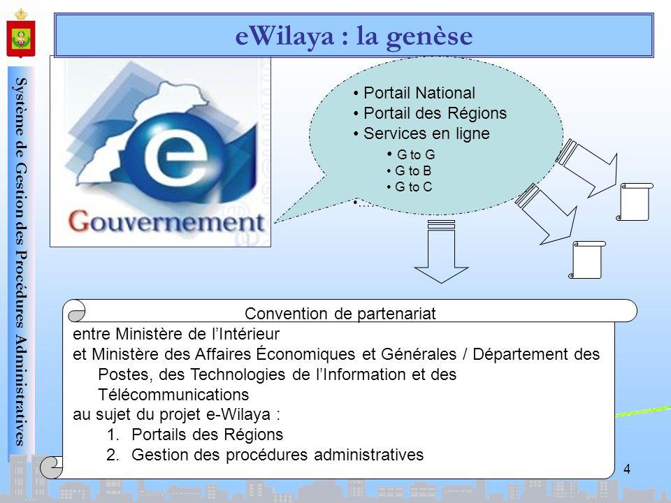 Système de Gestion des Procédures Administratives 4 eWilaya : la genèse Portail National Portail des Régions Services en ligne G to G G to B G to C ….