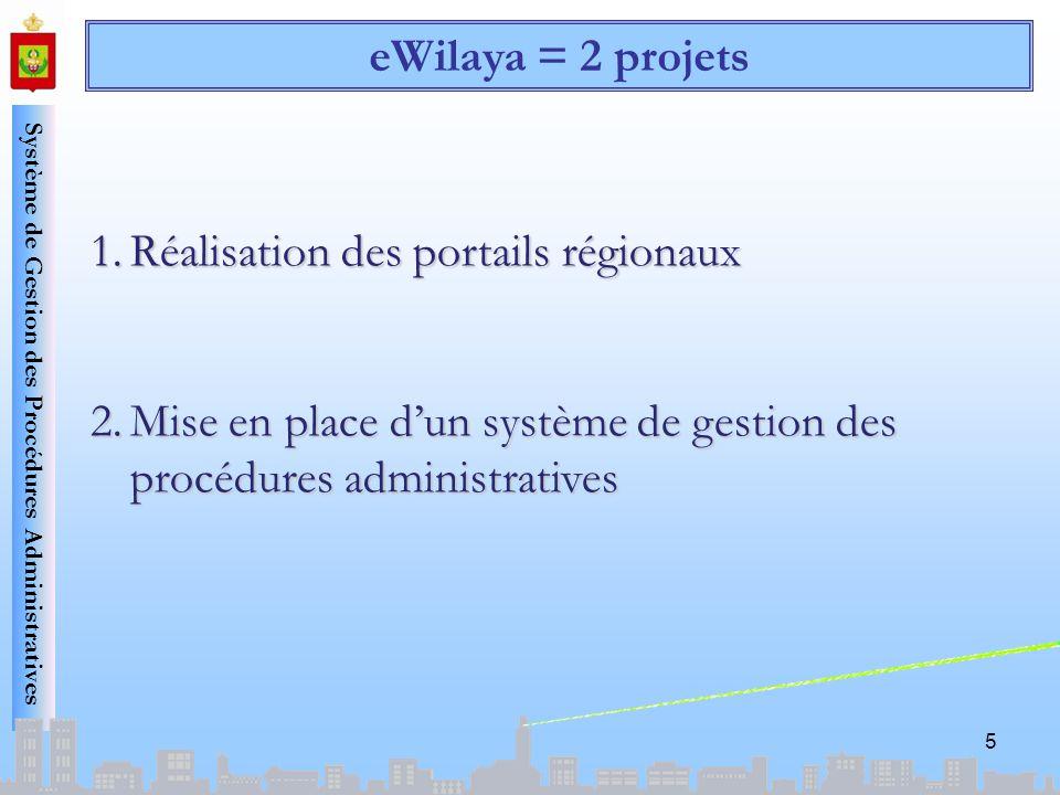 Système de Gestion des Procédures Administratives 5 1.Réalisation des portails régionaux 2.Mise en place dun système de gestion des procédures adminis