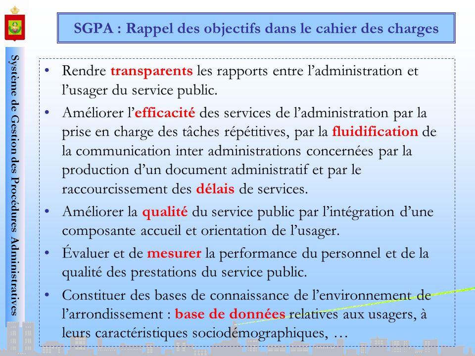 Système de Gestion des Procédures Administratives SGPA : Rappel des objectifs dans le cahier des charges Rendre transparents les rapports entre ladmin