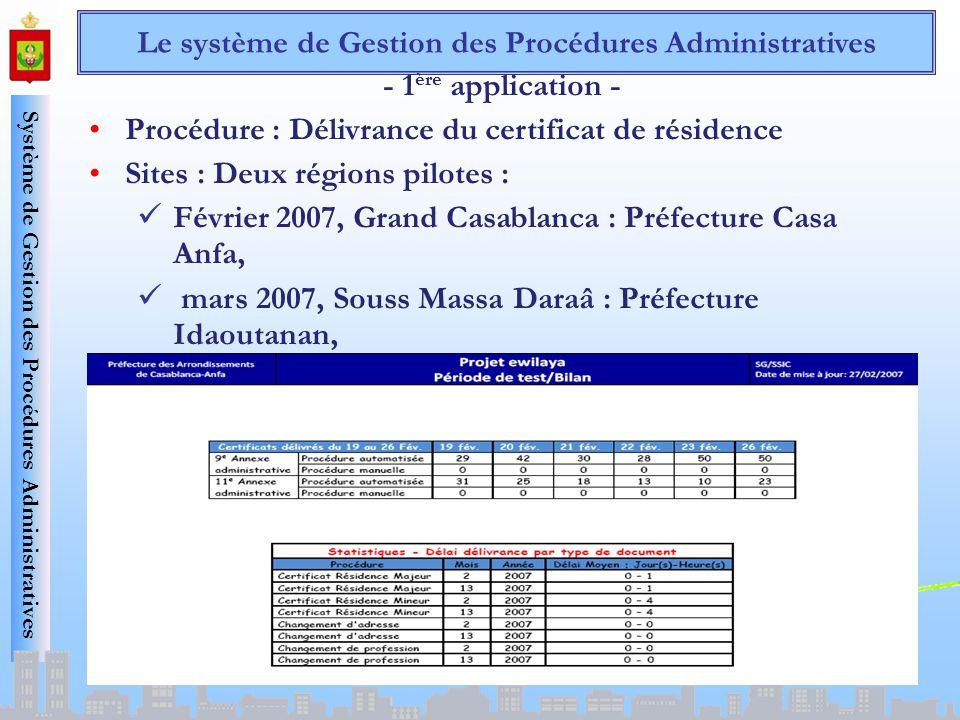 Système de Gestion des Procédures Administratives 9 - 1 ère application - Procédure : Délivrance du certificat de résidence Sites : Deux régions pilot