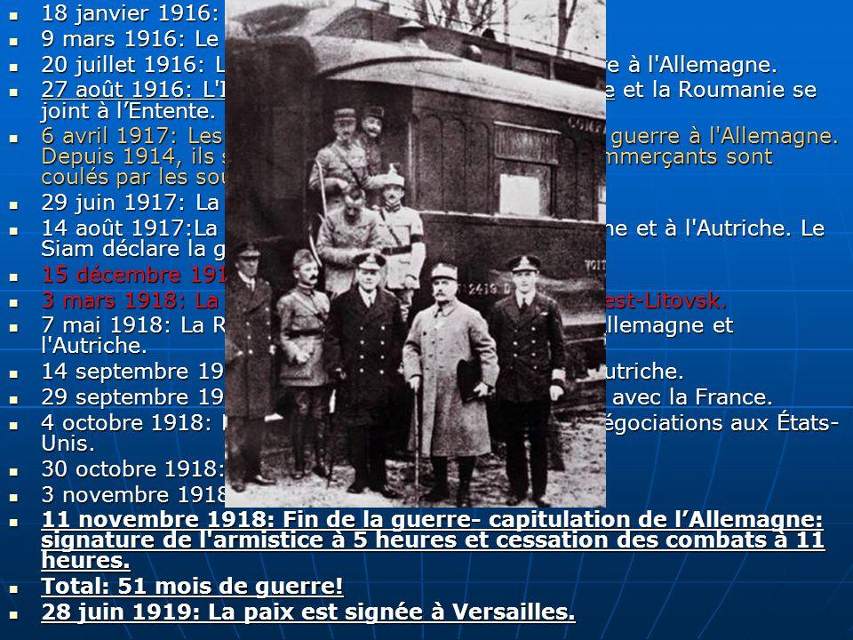 18 janvier 1916: Capitulation du Monténégro.18 janvier 1916: Capitulation du Monténégro.