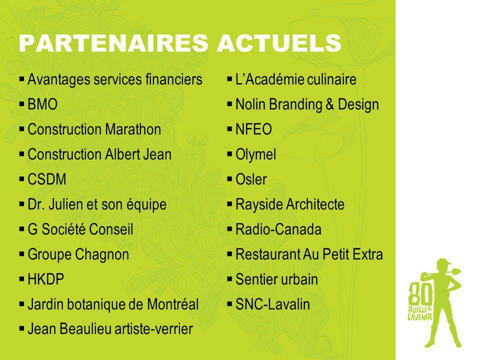13 PARTENAIRES ACTUELS Avantages services financiers BMO Construction Marathon Construction Albert Jean CSDM Dr.