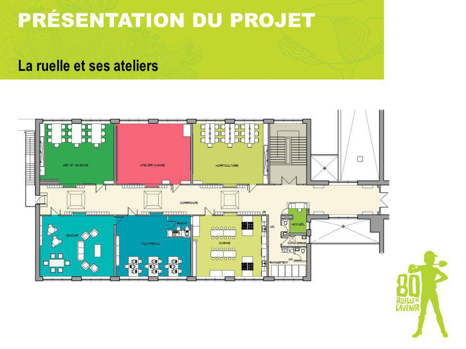 4 PRÉSENTATION DU PROJET La ruelle et ses ateliers
