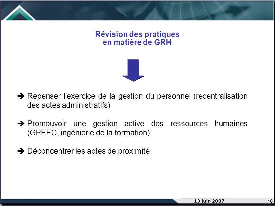 10 13 juin 2007 Révision des pratiques en matière de GRH Repenser lexercice de la gestion du personnel (recentralisation des actes administratifs) Pro