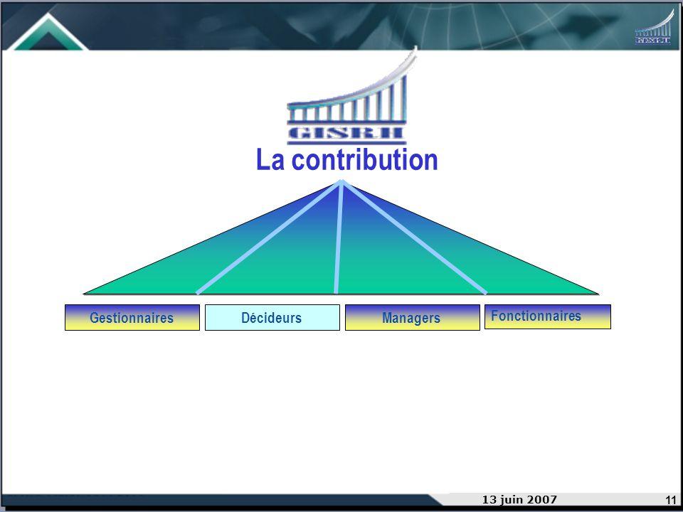 11 13 juin 2007 Gestionnaires Décideurs Managers Fonctionnaires La contribution