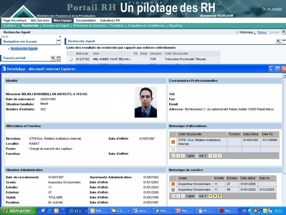 14 13 juin 2007 Un pilotage des RH