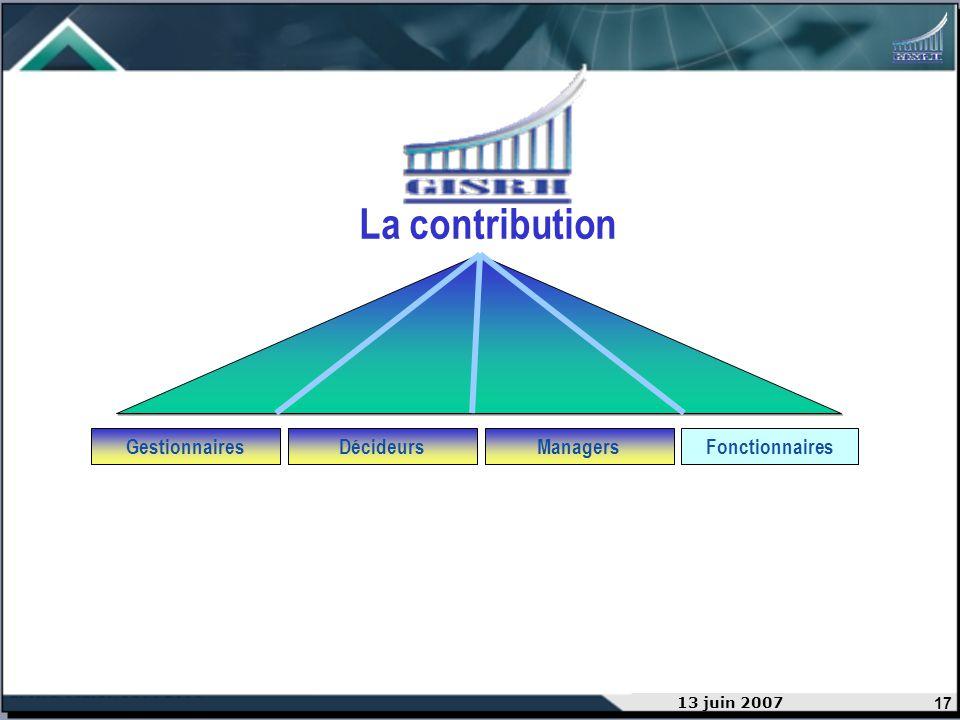 17 13 juin 2007 GestionnairesDécideursManagers Fonctionnaires La contribution