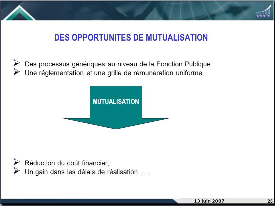 25 13 juin 2007 DES OPPORTUNITES DE MUTUALISATION Des processus génériques au niveau de la Fonction Publique Une réglementation et une grille de rémun