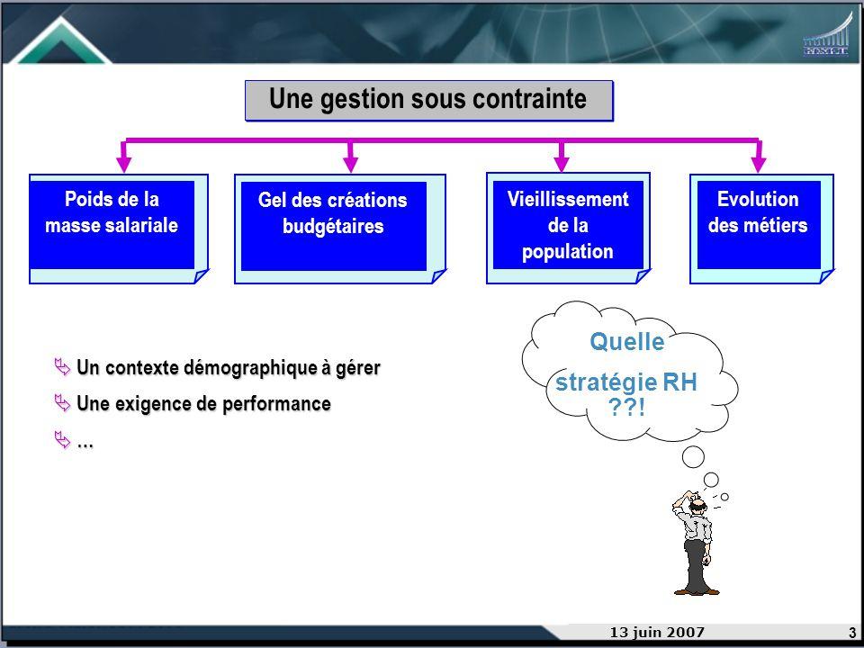 4 13 juin 2007 OBJECTIFS Rationaliser la gestion du personnel Améliorer les performances Assurer une gestion de proximité Une stratégie Un outil…