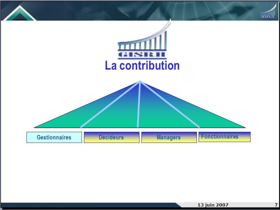 7 13 juin 2007 La contribution Gestionnaires DécideursManagers Fonctionnaires