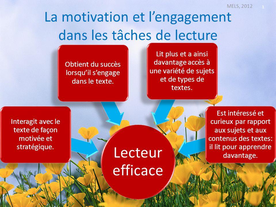 La motivation et lengagement dans les tâches de lecture MELS, 2012 1 Lecteur efficace Interagit avec le texte de façon motivée et stratégique. Obtient