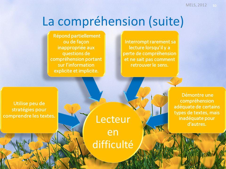 La compréhension (suite) MELS, 2012 10 Lecteur en difficulté Utilise peu de stratégies pour comprendre les textes. Répond partiellement ou de façon in