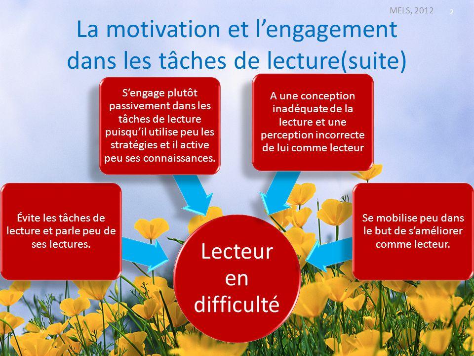 La motivation et lengagement dans les tâches de lecture(suite) MELS, 2012 2 Lecteur en difficulté Évite les tâches de lecture et parle peu de ses lect
