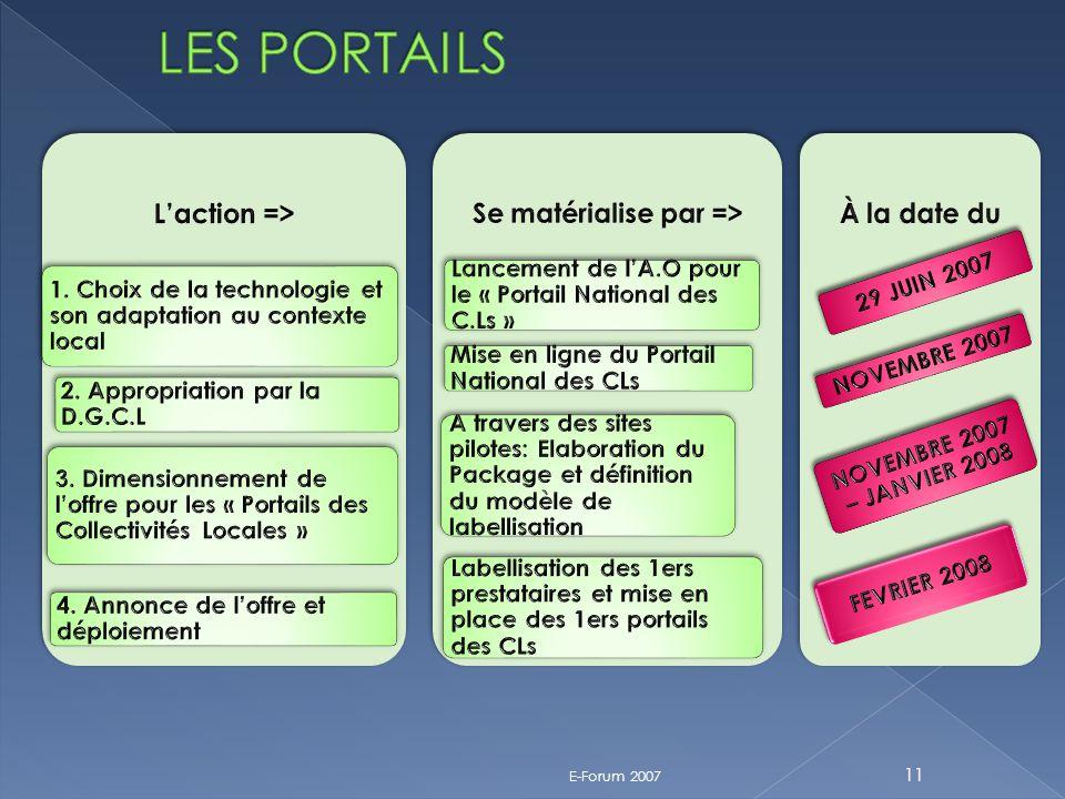 E-Forum 2007 11