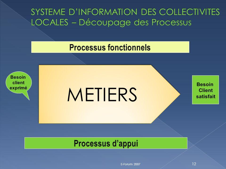 E-Forum 2007 12 METIERS