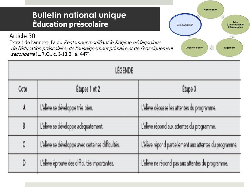 BDGAP-RI- Document de travail Bulletin national unique Éducation préscolaire (suite) Article 30